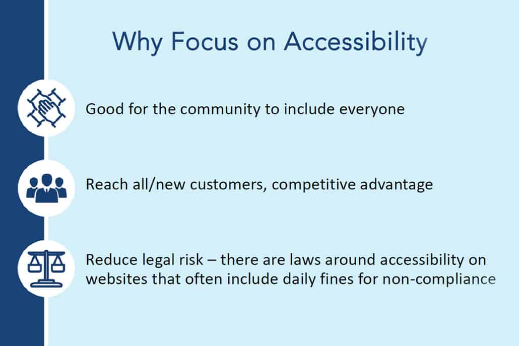 A chart show three reasons why eCommerce sites should focus on web accessibility, including it's good for the community, it helps reach customers, and it reduces legal risk.